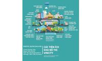 Vincity khu đô thị mới hiện đại giá rẻ