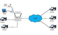IT Sửa mạng tại nhà 24h, Hà Nội