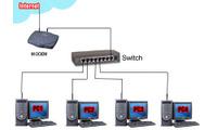 Sửa mạng tận nhà Hà Nội (Internet, Lan, Wifi)
