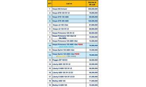 Vespa Sprint ABS mơi nhất mua xe tặng ngay bộ phụ kiện cao cấp